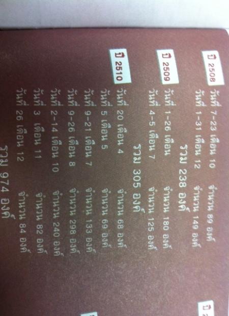 photo (Somdej Jilada item issue